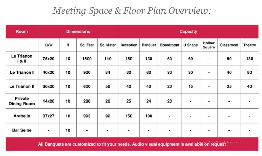 Hotel Plaza Athenee New York's meeting space as of January 2017